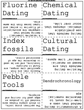 what are the methods of dating fossils Scientists determine the age of dinosaur bones by dating the fossils and the surrounding rocks read about radiometric dating and other techniques.