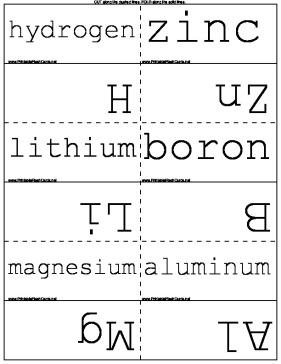 Science Periodic Table template