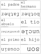 Spanish Family (La Familia) Vocabulary Terms